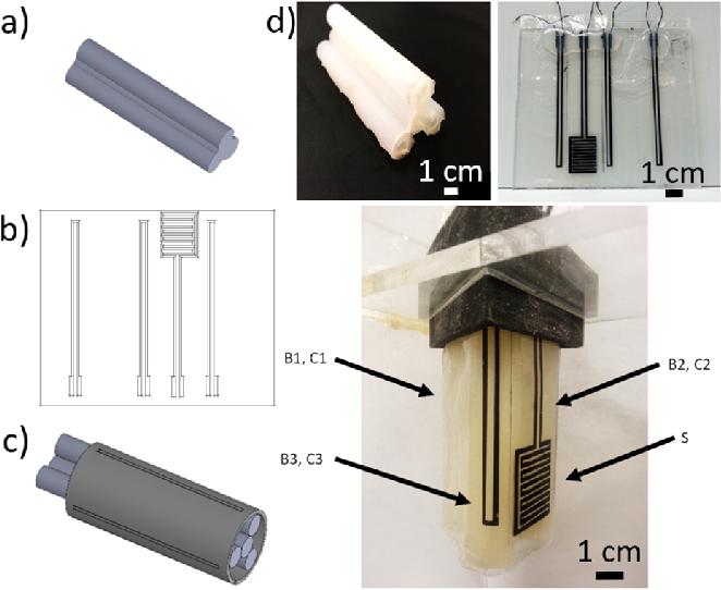 Figure 7 from Custom soft robotic gripper sensor skins for