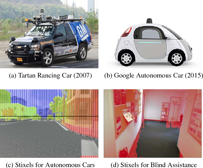 Using Technology Developed for Autonomous Cars to Help