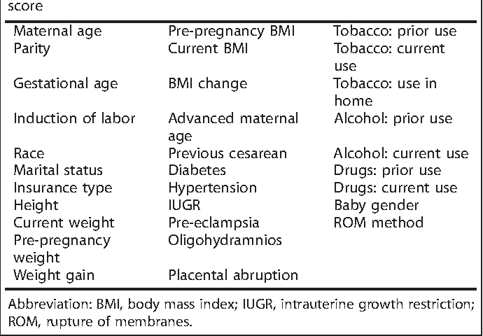 A risk stratification model to predict adverse neonatal