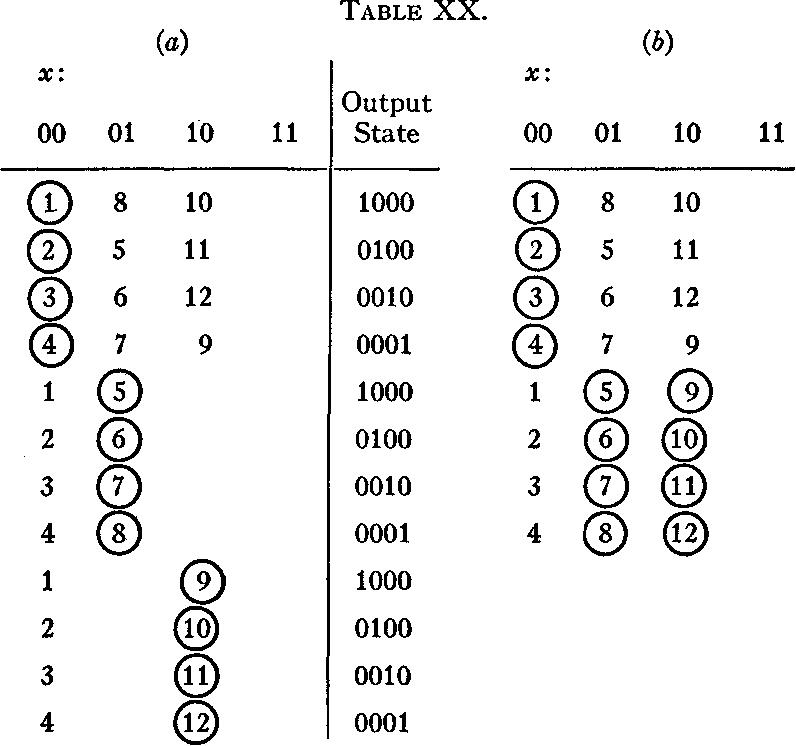 table XX