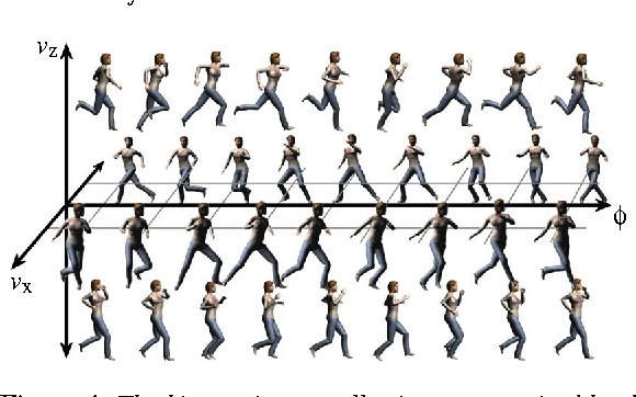Figure 4 from Physically Plausible Simulation for Character
