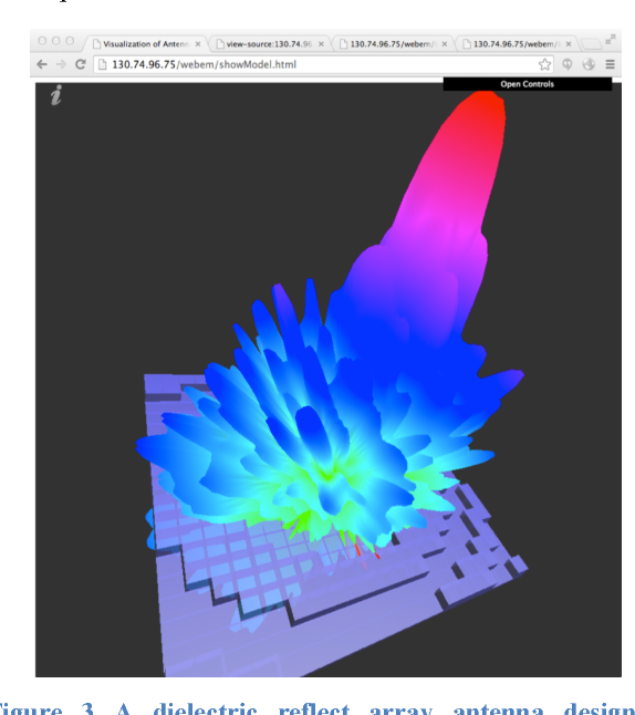 Web Based Interactive 3d Electromagnetic Visualization For Antenna Designs Semantic Scholar