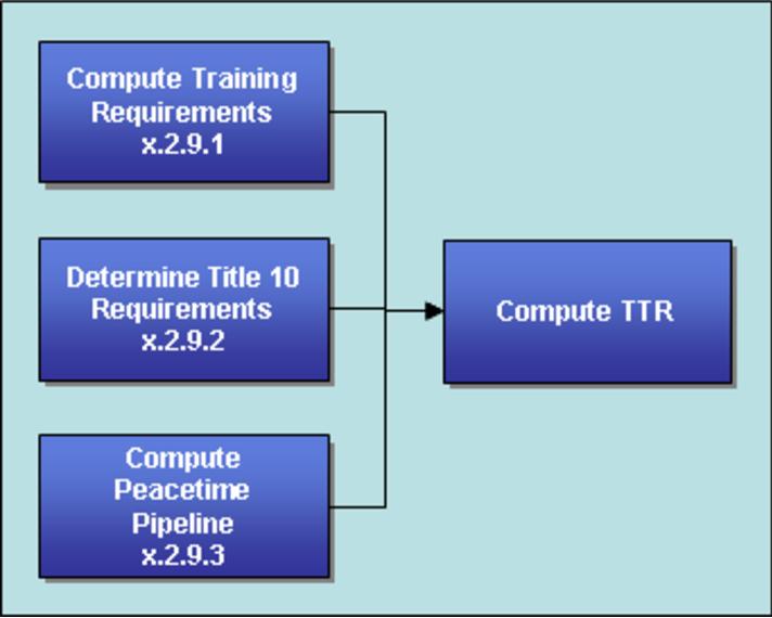 PDF] USMC Ground Ammunition Requirements Study - Semantic