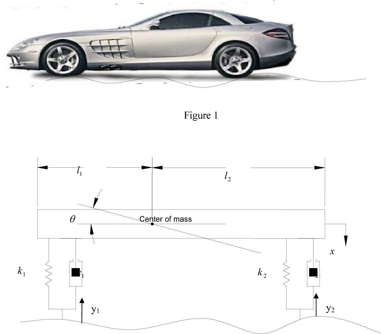 Pdf Analysis And Design Of Vehicle Suspension System Using Matlab And Simulink Semantic Scholar