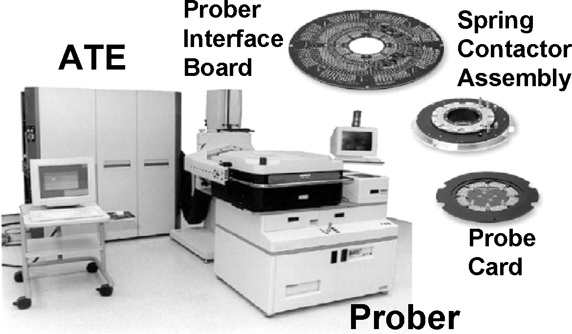 Figure 1 from The leading edge of production wafer probe