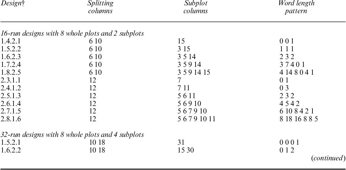 Corrigendum: Designing fractional factorial split-plot