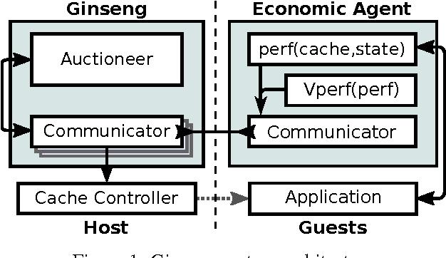 Phoronix Test Suite - Semantic Scholar
