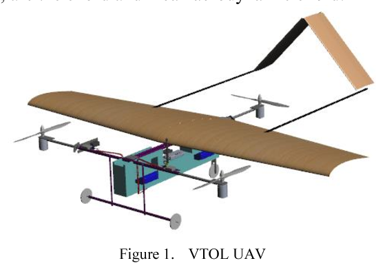 Figure 1 from Modeling and controller design of a VTOL UAV