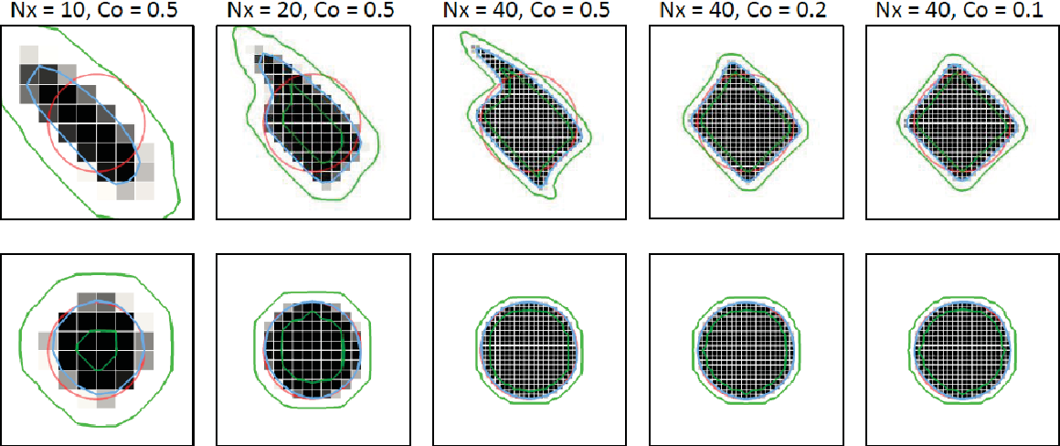 Figure 10 from Study of bubbly flows in an open-source
