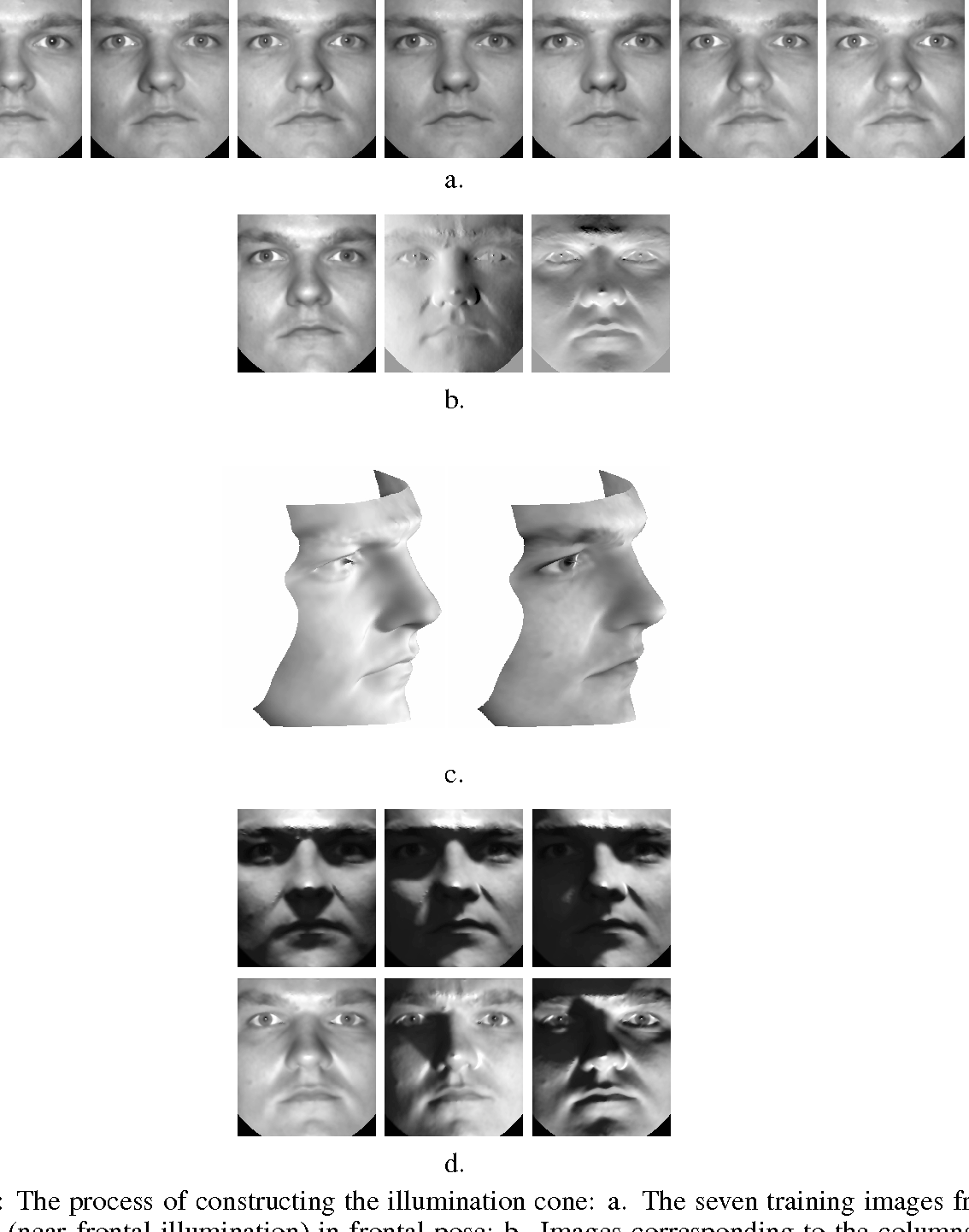 PDF] From Few to Many: Illumination Cone Models for Face