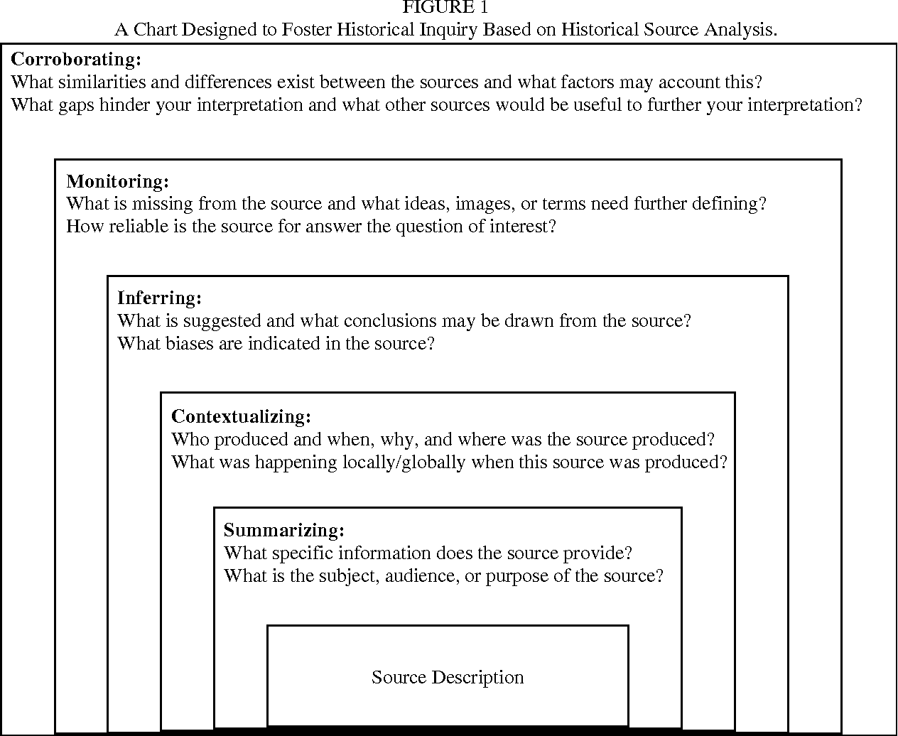 - PDF] Reciprocal Teaching For Reading Comprehension In Higher
