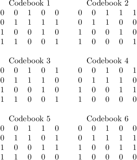 table 3–4