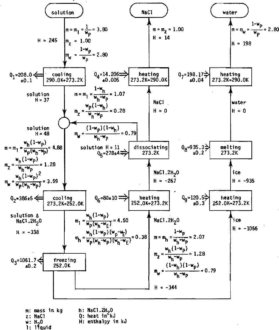 figure A.1