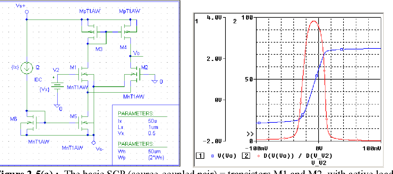 Figure 2-5 from Use Of A Simulation Switch Matrix For