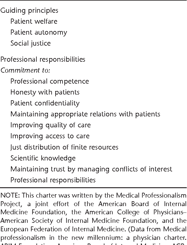 Table 1 From The Dilemma Of The Patient Who Wishes To Leave