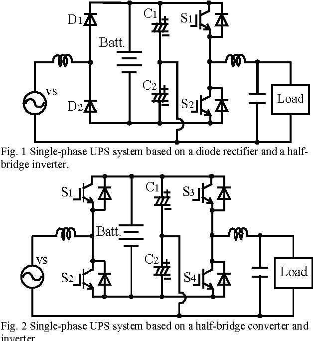 Comparative study of power factor correction converters for
