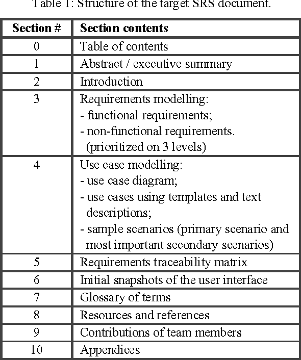PDF] A Software Tool for Requirements Specification - On