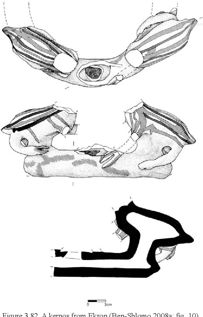 figure 3.82
