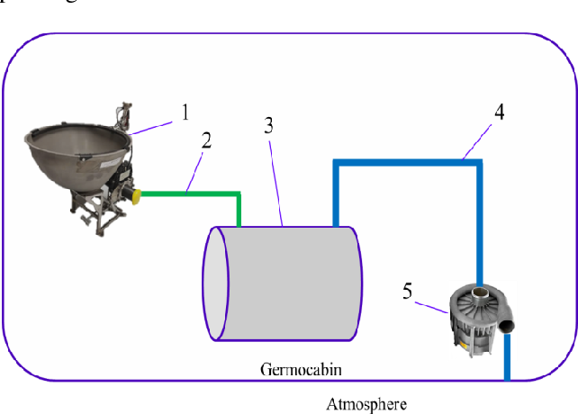 Figure 1 From Journal Of Engineering Sciences Semantic Scholar