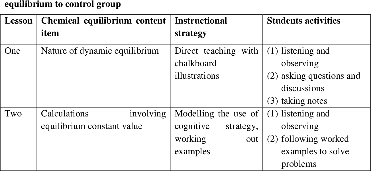 PDF] Promoting conceptual change in chemical equilibrium