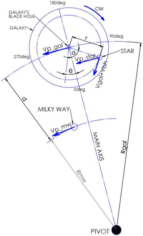 PDF] The Structure of the Pivot Universe | Semantic Scholar