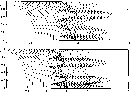 Figure 7a and Figure 7b. Multi-branching with substantial pressure changes: direct simulations and comparisons. (a) Streamwise velocity profiles at Re = 50 for a symmetric case with N = 9 branches. Upstream pressure p is set to be 1 while downstream p = −1, 0, 2,−1,−1 in turn from top to bottom. Axes: x horizontal, y vertical. (b) As (a) but with downstream pressures given by p = −1,−4, 1.5,−5,−5 in turn.