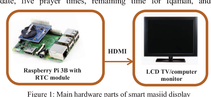 Figure 1 from Development of Smart Masjid Display Using