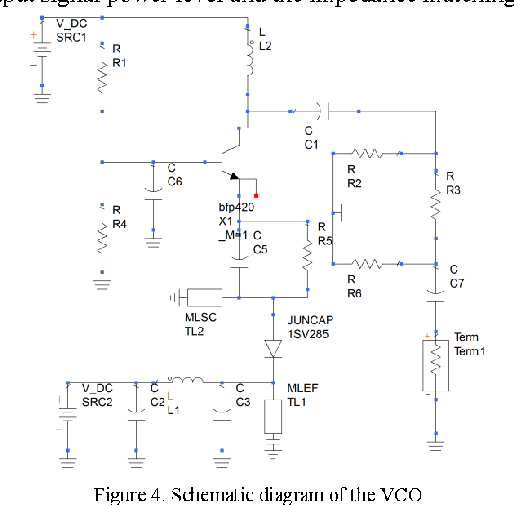 Figure 4 from Design of a VCO for rubidium atomic frequency standard on