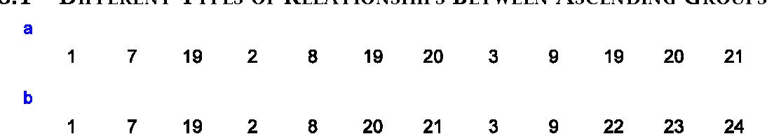 figure 3.42