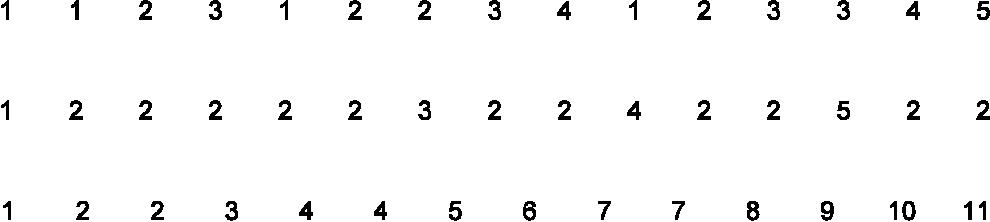figure 3.30