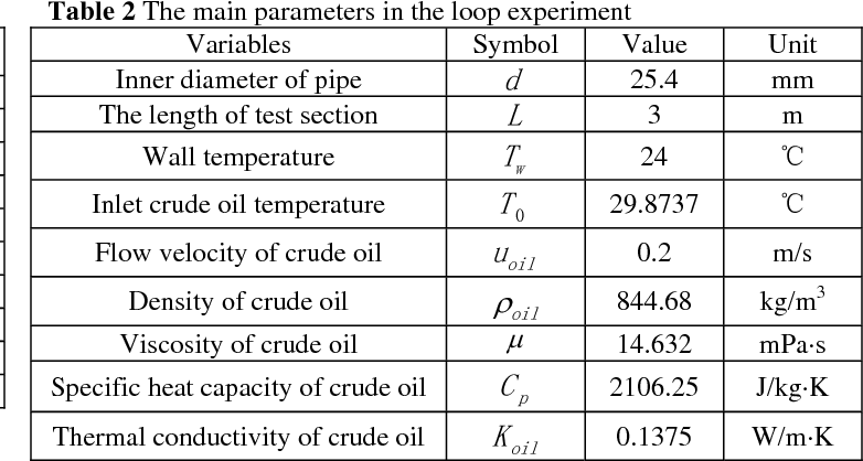 PDF] THE STUDY ON CALCULATION METHOD OF TEMPERATURE