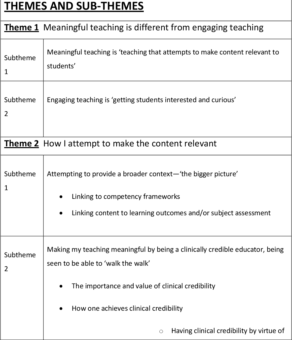 PDF] Meaningful and engaging teaching in nursing education