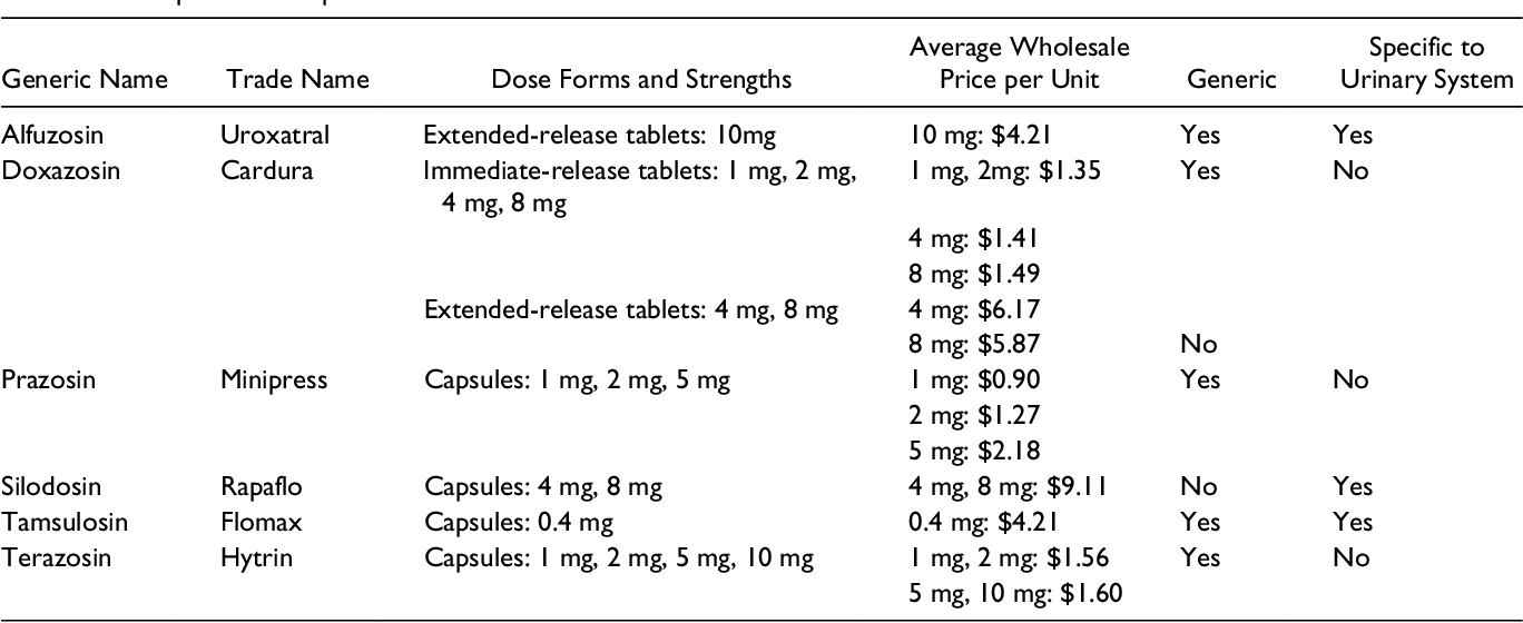 Efficacy And Safety Of Alpha Blockers For Kidney Stones In Adults Semantic Scholar