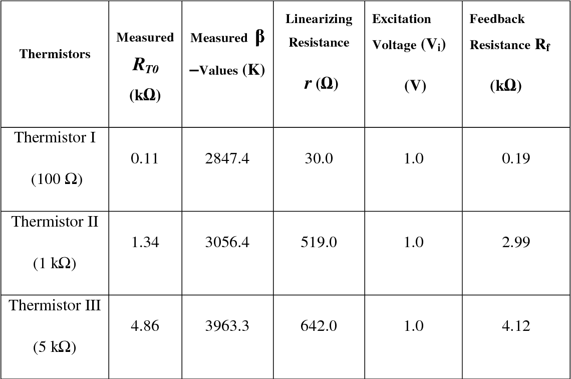 Linearization of NTC Thermistor Characteristic Using Op-Amp