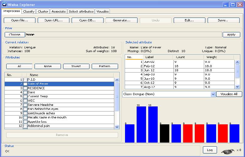 Figure 3 from Dengue disease prediction using weka data