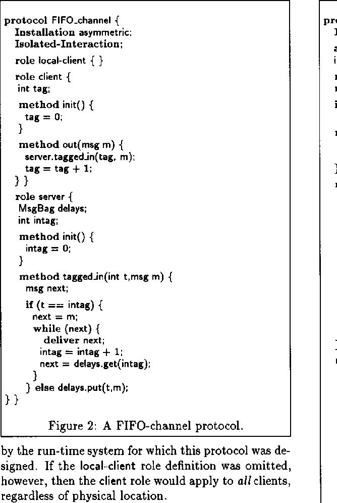 Figure 2 from A protocol description language for