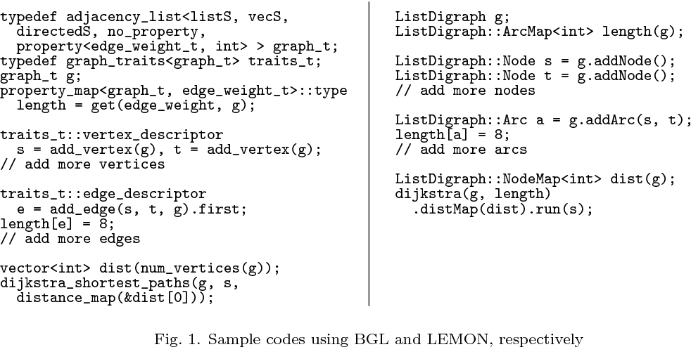 LEMON - an Open Source C++ Graph Template Library - Semantic