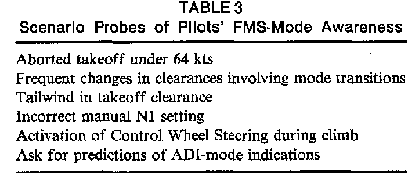 Table 3 from Pilot Interaction With Cockpit Automation II