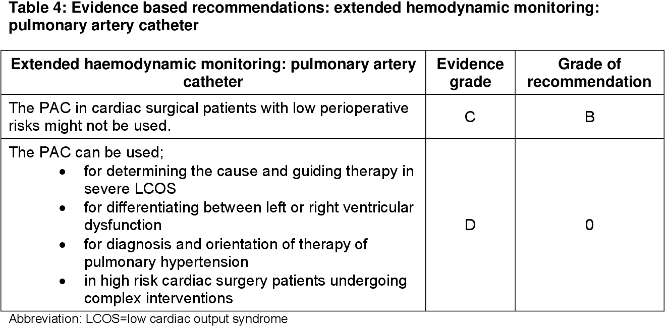 Table 4 From S3 Guidelines For Intensive Care In Cardiac Surgery Patients Hemodynamic Monitoring And Cardiocirculary System Semantic Scholar