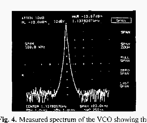 Fig. 4. Measured spectrum ofthe VCO showing the oscillating frequency at 1.1379GHz.