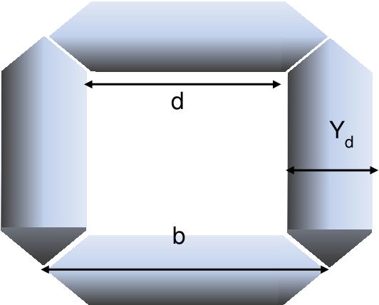 figure 3-18