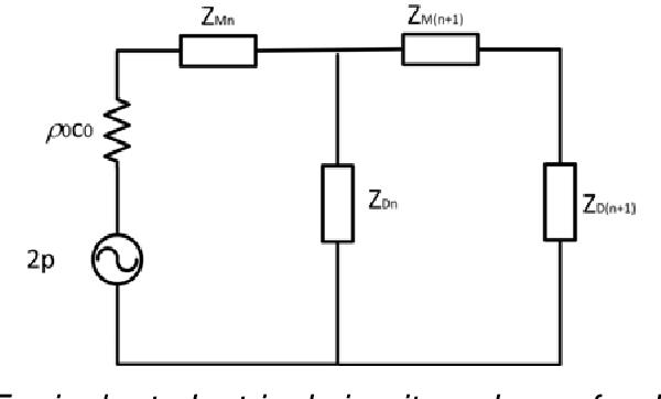 figure 2-26