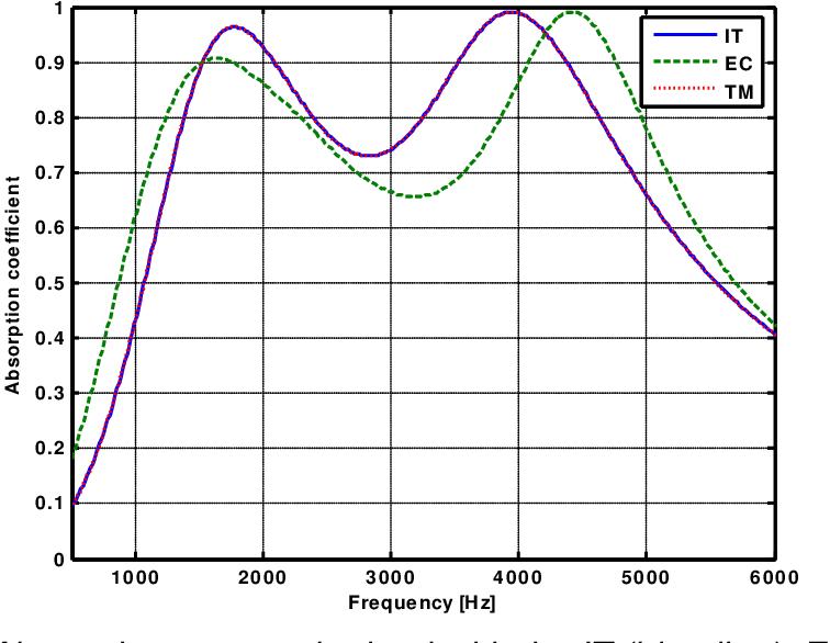 figure 2-29