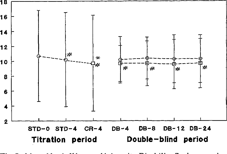 plaquenil retinopathy treatment