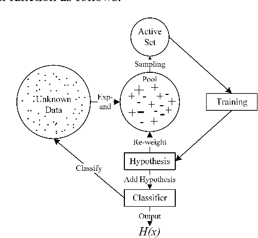Figure 3 from Cross-Lingual Knowledge Validation Based