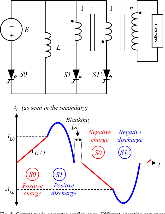 Emission Control Lamp >> Figure 5 From Control Of The Uv Emission Of An Excimer Lamp