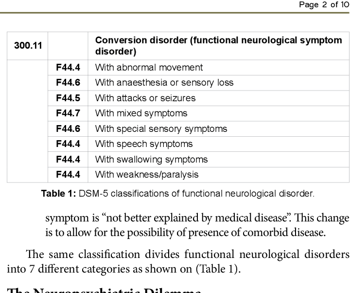 PDF] Functional Neurological Disorder Presenting as Stroke