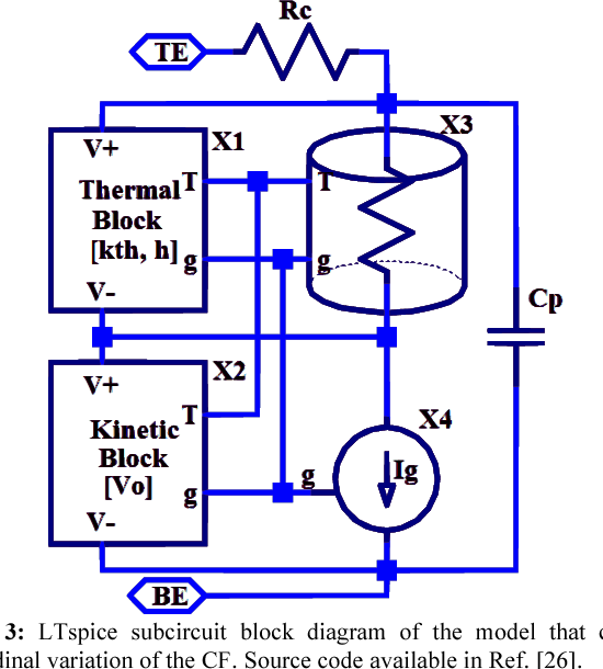 Figure 3 from SPICE simulation of RRAM circuits  A compact