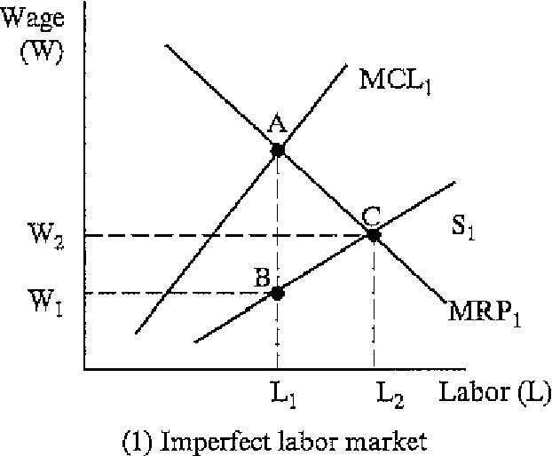 figure 1(2