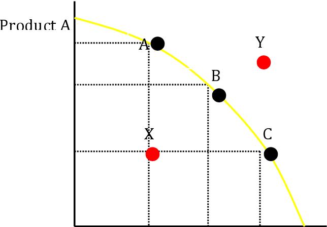 figure 2(1